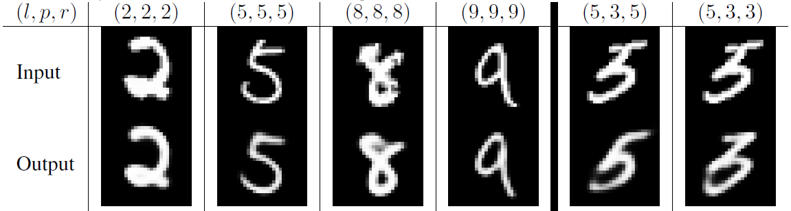 Sample MNIST reconstruction